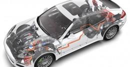 Технології гібридних автомобілів. Співпраця Porsche і Bosch